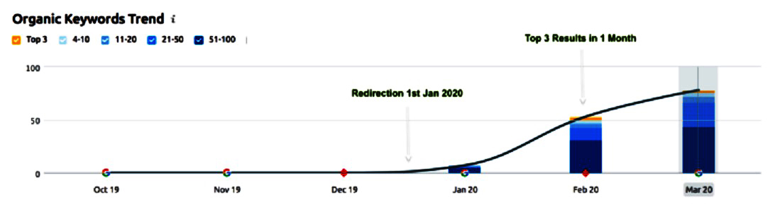 The Full Guide to Exact Match Domains in 2021.docx